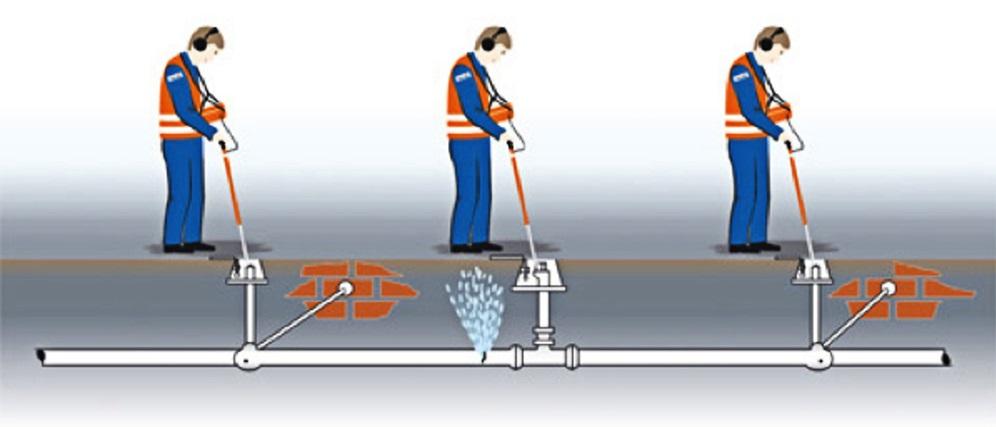 Recherche de fuite assainissement girondins - Fuite d eau tuyau cuivre ...